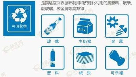 上海党政机关等公共机构全面推行生活垃圾分类