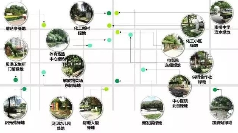 """南桥部分公园将升级改造""""口袋公园"""",有你家附近的公园吗?"""