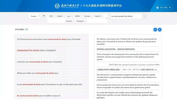 """图说:上外推出的 """"十九大报告多语种对照查询平台"""" 来源:上海外国语大学.jpg"""