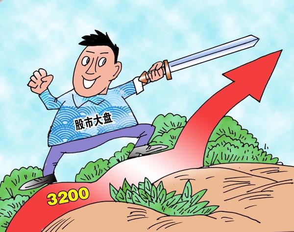 【股市分析】大盘震荡调整沪指逼近3200点