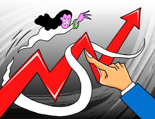 【股市分析】大盘考验3200点大关支撑力