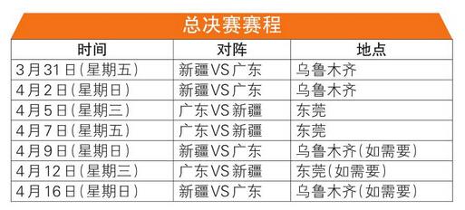 总决赛赛程.jpg