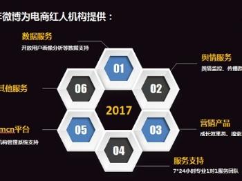 微博网红电商平台上线 加速网红经济普及