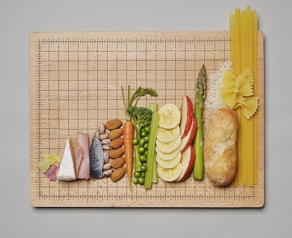 【话题】你是潜在的健康饮食痴迷症患者吗?