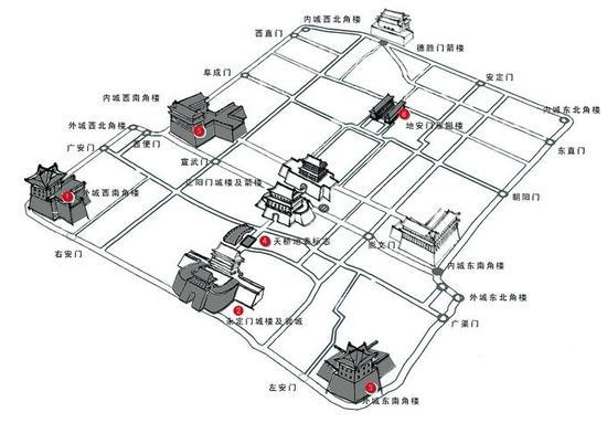 故宫首发北京中轴线古建实测图集 将推动申遗