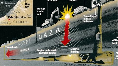 """没有尽头的加沙""""地道战"""""""