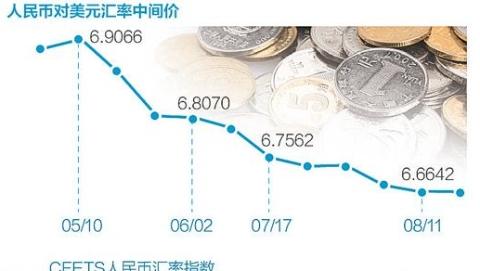 人民币汇率,稳住了吗?