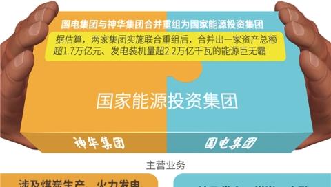"""五大发电合并第一枪:国电+神华=中国最大发电集团  """"中国神电""""呼之欲出"""