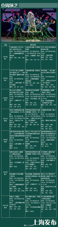 本周上海文艺菜单:戏曲,戏剧等各类演出丰富多彩图片