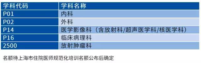 白衣天使招募中!肿瘤医院招219名医护人员,10月31日截止