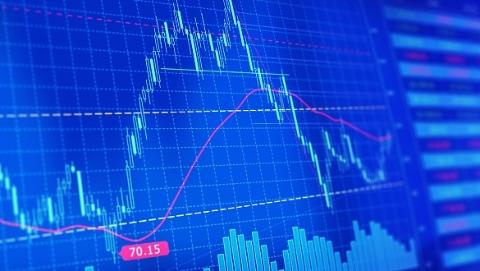 分析师观点|指数大涨引发市场乐观情绪