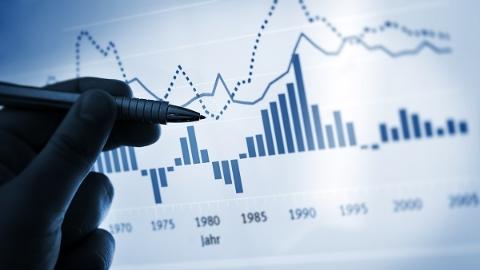 分析师观点 | 基本面支持股市走强