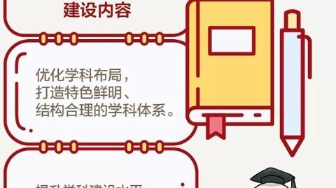 """上海财经大学公布""""双一流""""建设方案"""
