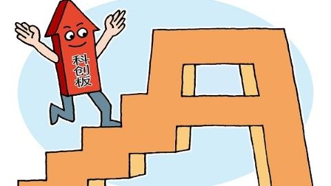 浦银安盛:科创板推出利于丰富A股市场估值体系