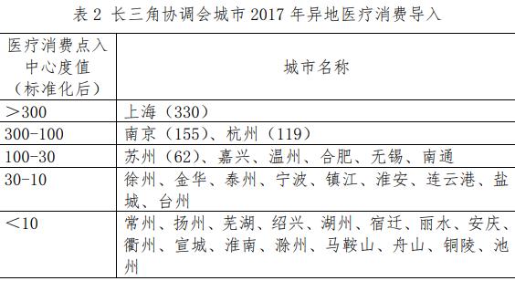 上海月人均刷卡额竟超万元,居长三角各城市之首