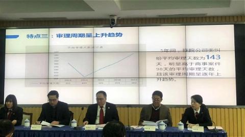 长宁法院今发布《2013-2017年公司类纠纷案件司法审判白皮书》
