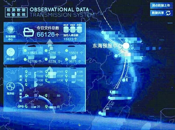 """上海海洋大学""""数字海洋""""团队研发智能服务平台 驾驭大"""