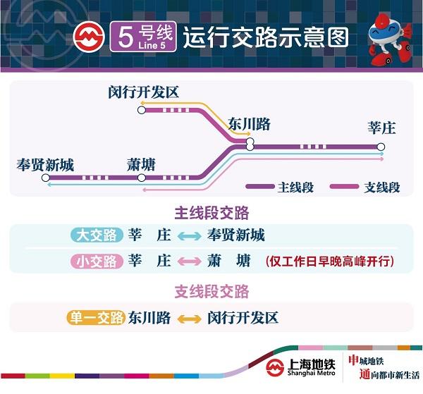 5号线运行交路示意图.jpg