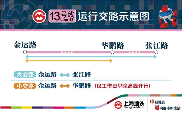 13号线运行交路示意图.jpg