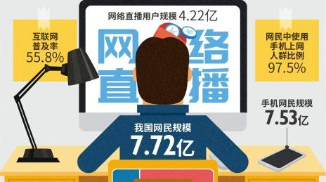 今日焦点 | 上海成初创企业最青睐城市之一,超两成独角兽企业落户