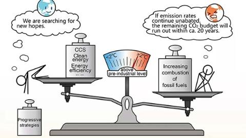 颠覆固定思维定式! 上科大研究人员提出二氧化碳大规模减排新策略