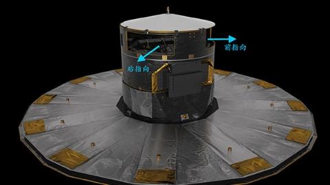 上海天文台提出独创方案 助力盖亚卫星高效巡天