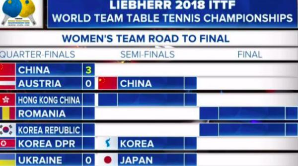 朝韩联队征战世乒赛:这一刻,和平的意义超越了规则