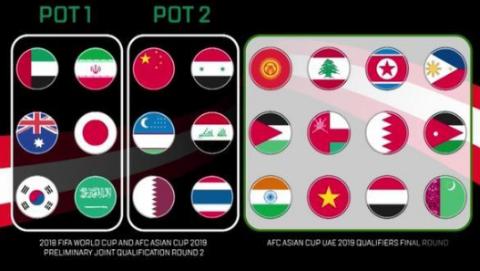 2019亚洲杯抽签揭晓 孙继海为国足抽得好签
