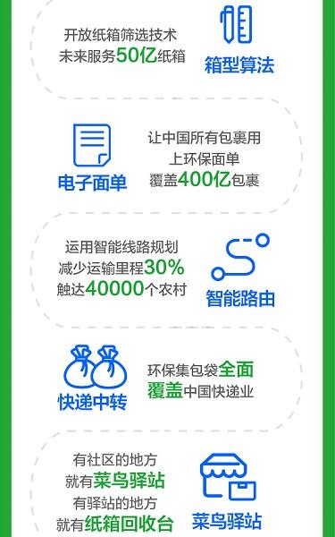 阿里巴巴启动绿色物流2020计划 - 副本 - 副本.jpg