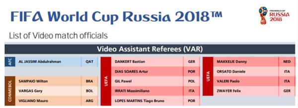 世界杯视频助理裁判团队成员.jpg
