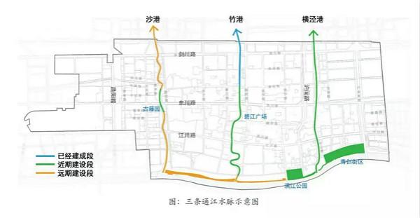 打造一座滨江梦创小城:闵行区江川路街道发布