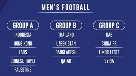 亚运会男足分组再度调整 中国队遭遇阿联酋