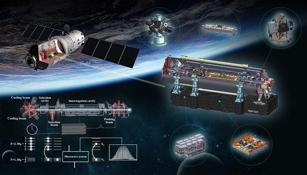 空间冷原子钟功能结构与工作原理图.jpg