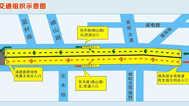 杨高南路(世纪大道-浦建路)改建工程主线地道昨晚试通车