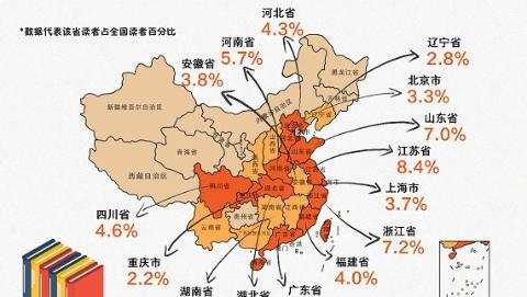 阿里2018中国人读书报告:上海人读书人最多,外语书籍最受欢迎