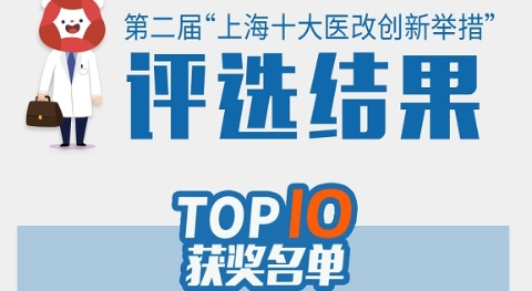 第二届上海十大医改创新举措发布 打造上海健康服务品牌