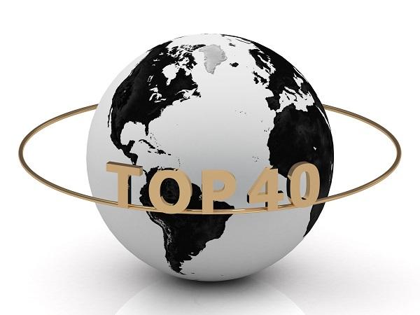 世界银行营商环境报告出炉:中国排名首次进入全球前40