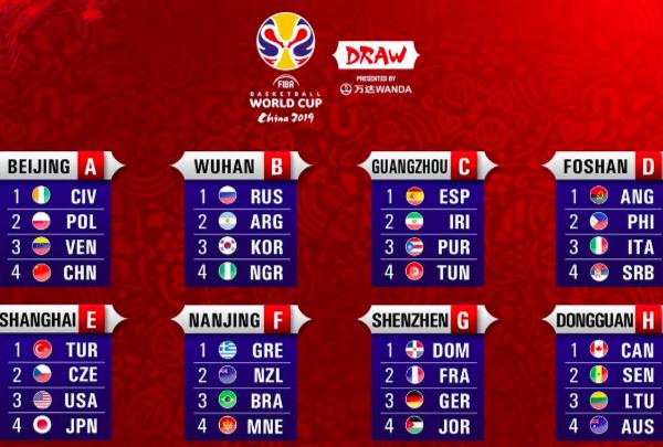 2019篮球世界杯分组_2019篮球世界杯赛程