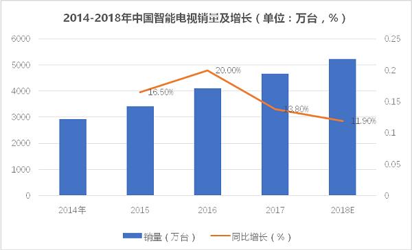 数据来源:前瞻产业研究院.png