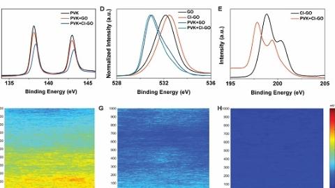 上海交大韩礼元教授团队新研究构提高钙钛矿太阳电池稳定性