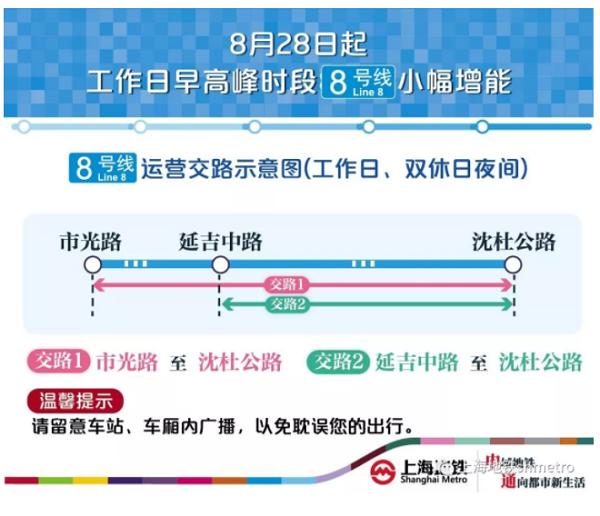 为缓解高峰时段拥挤 地铁7、8号线将从本月底起小幅增能