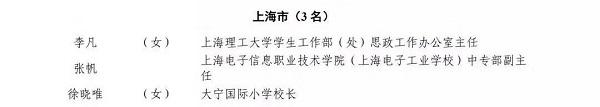 全国优秀教师和优秀教育工作者拟表彰名单公示 上海30人入选