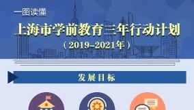"""最新文件出台!上海85%幼儿园须坚持""""普惠"""" 鼓励有条件的公办幼儿园尽量开托班"""