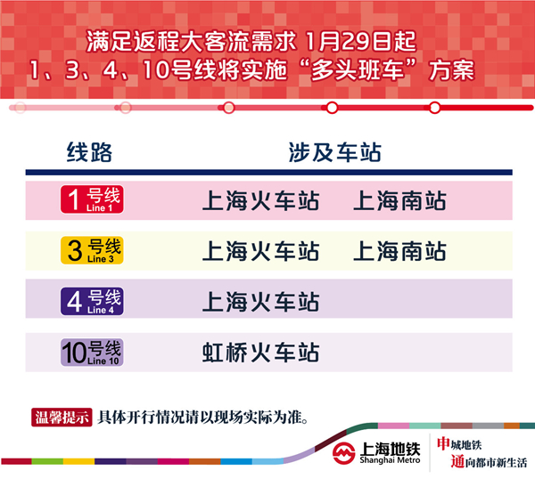 """4条线路年初五起将加开""""多头班车""""(上海地铁供图).jpg"""