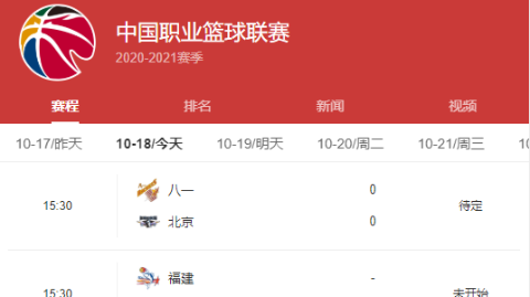 CBA新赛季开赛,上海大鲨鱼今晚首战浙江广厦