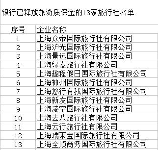 13家旅行社名单.jpg