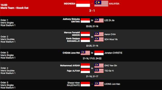 亚洲羽毛球团体赛落幕  印尼日本分别获得男女团体冠军