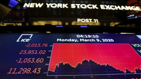 美股觸發熔斷 全球股市暴跌