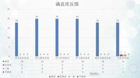 智能語音電話打給雷神山出院病人 上海醫生把滿意度調查帶到武漢