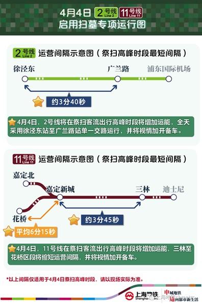 2、11号线清明节当天启用扫墓运行图(上海地铁供图).jpg